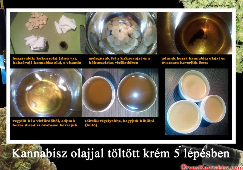 Cannabis oil infused cream - HUN