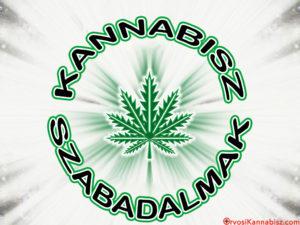 Cannabis Patents - HUN