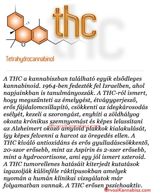 THC azmed - HU