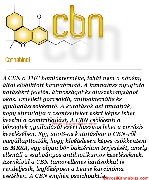 CBN azmed - HUN
