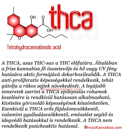 THCA azmed - HUN