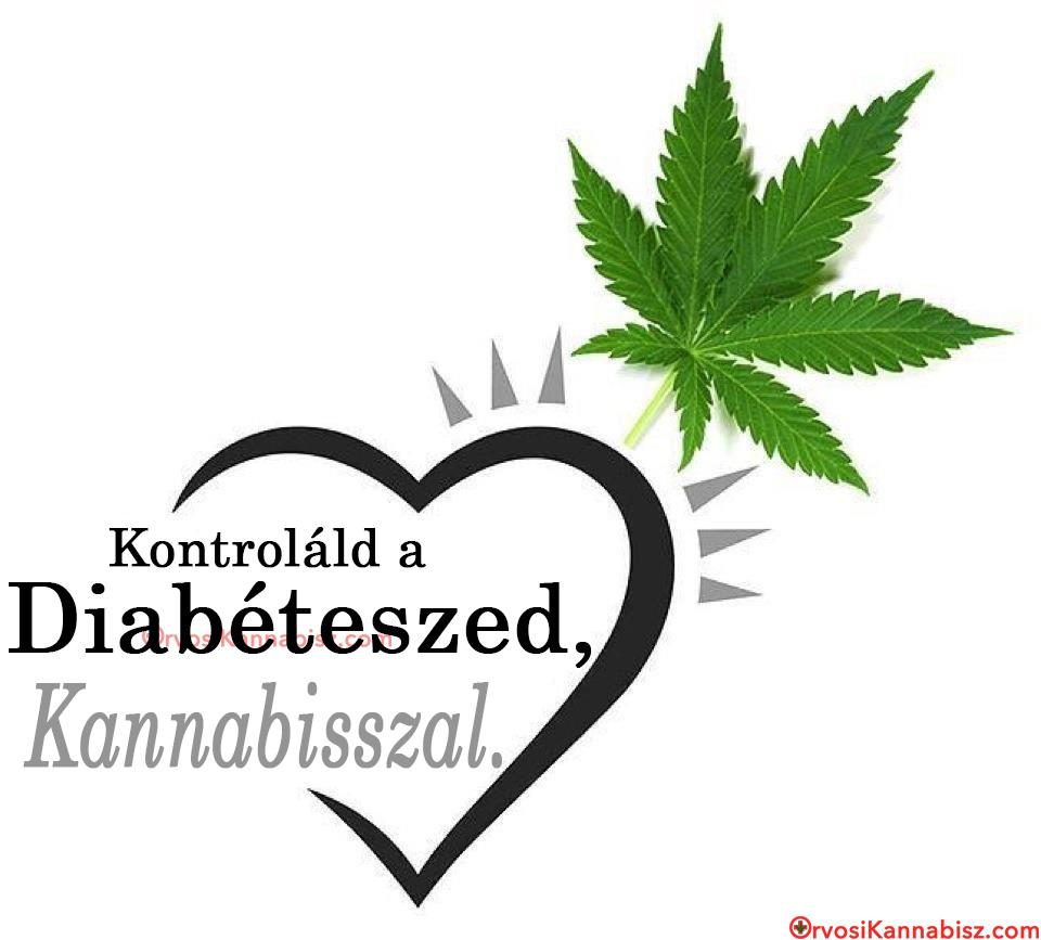 Diabetes - HUN